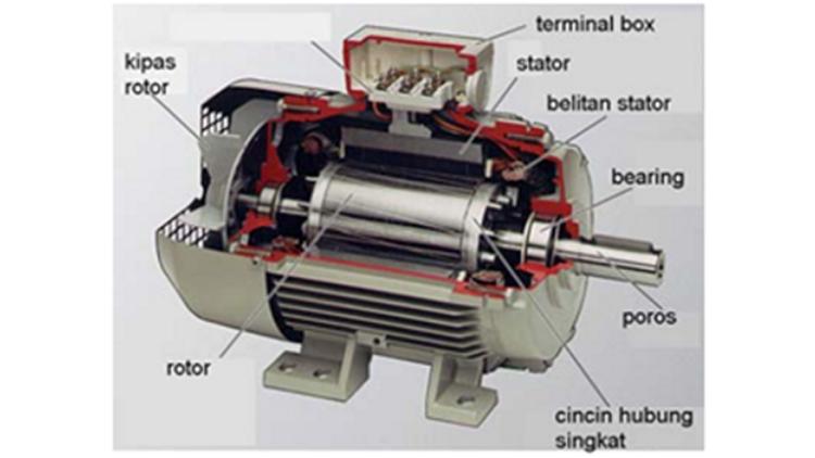 komponen motor listrik 2