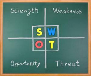 analisa SWOT tentang bisnis cokelat