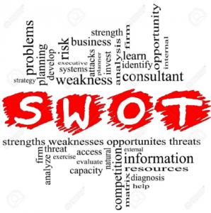 poin SWOT terkait bisnis cokelat